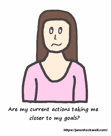 Are your actions taking you closer to your goals?